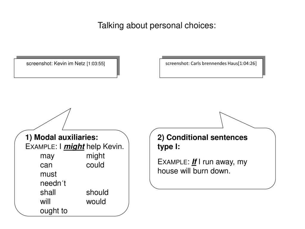 Talking about personal choices: