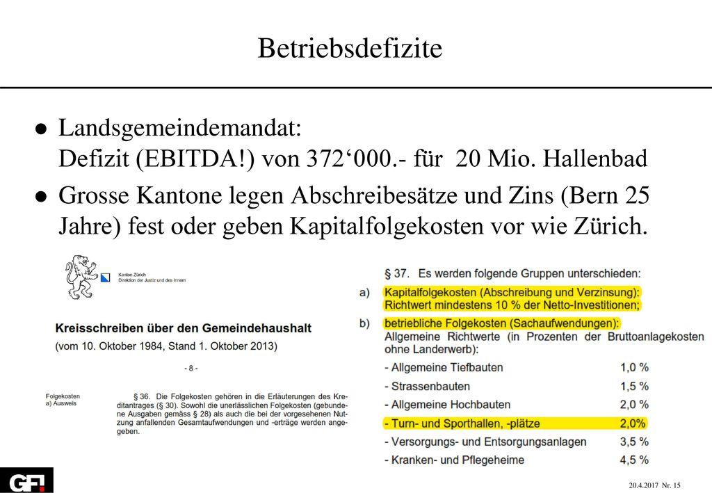 Betriebsdefizite Landsgemeindemandat: Defizit (EBITDA!) von 372'000.- für 20 Mio. Hallenbad.