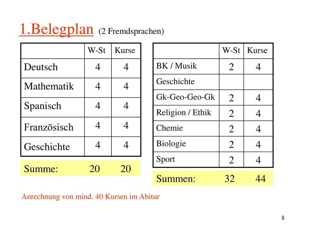 1.Belegplan (2 Fremdsprachen)