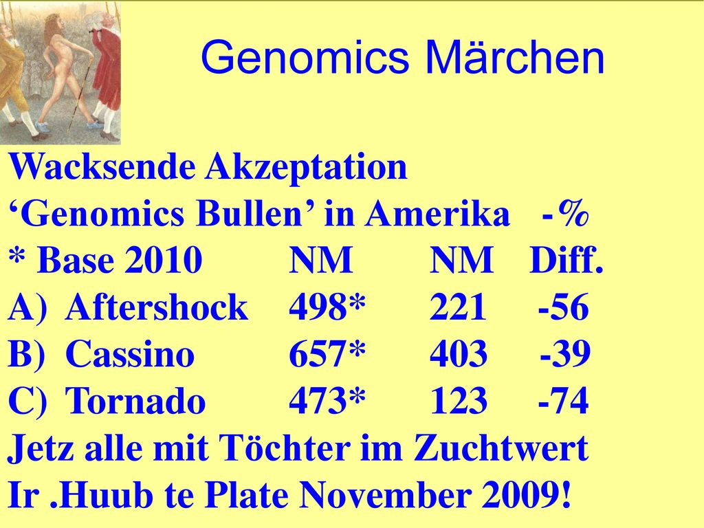 Genomics Märchen Wacksende Akzeptation 'Genomics Bullen' in Amerika -%