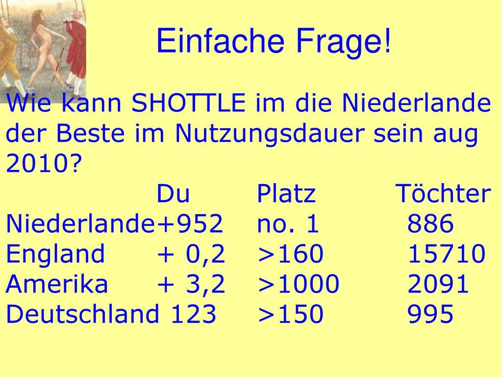 Einfache Frage! Wie kann SHOTTLE im die Niederlande der Beste im Nutzungsdauer sein aug 2010 Du Platz Töchter.
