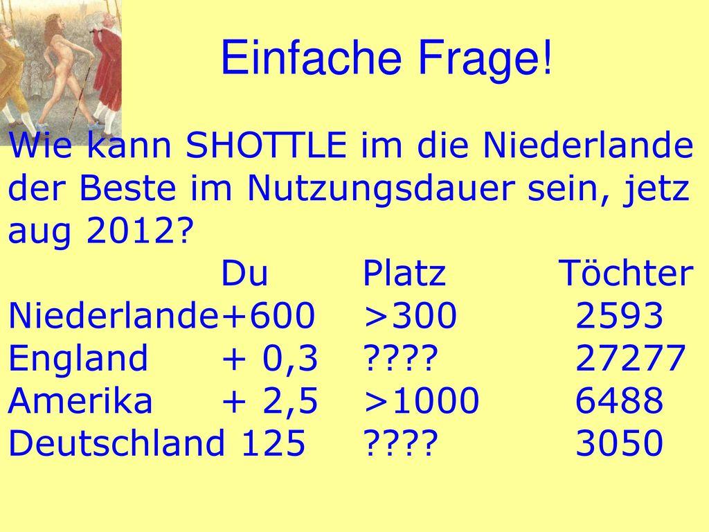 Einfache Frage! Wie kann SHOTTLE im die Niederlande der Beste im Nutzungsdauer sein, jetz aug 2012