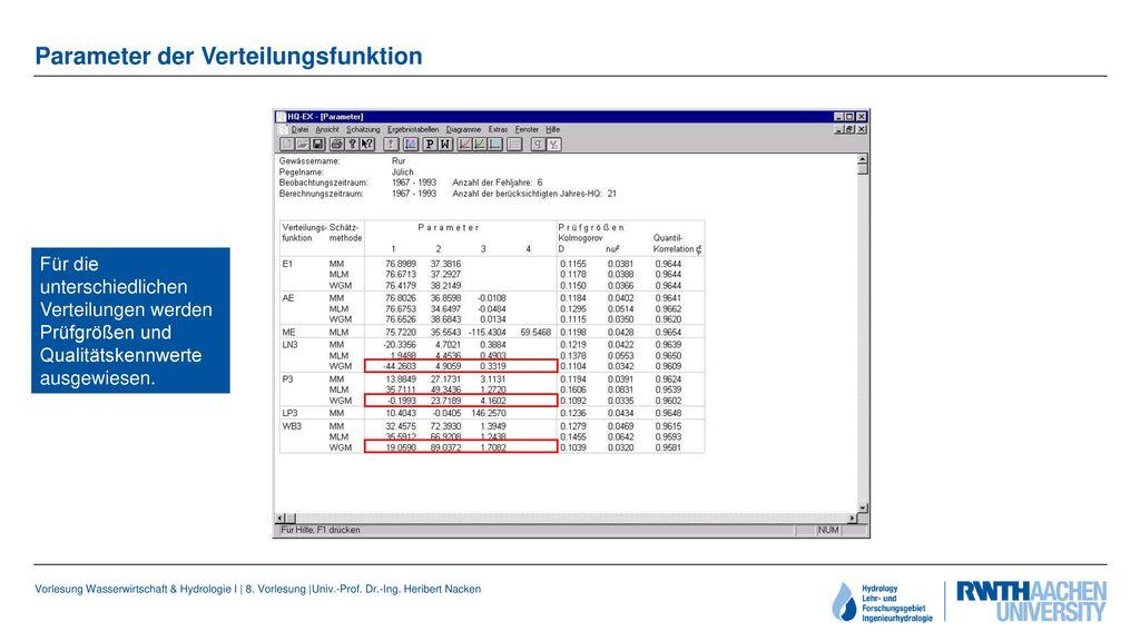 Parameter der Verteilungsfunktion