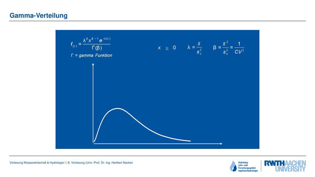 Gamma-Verteilung