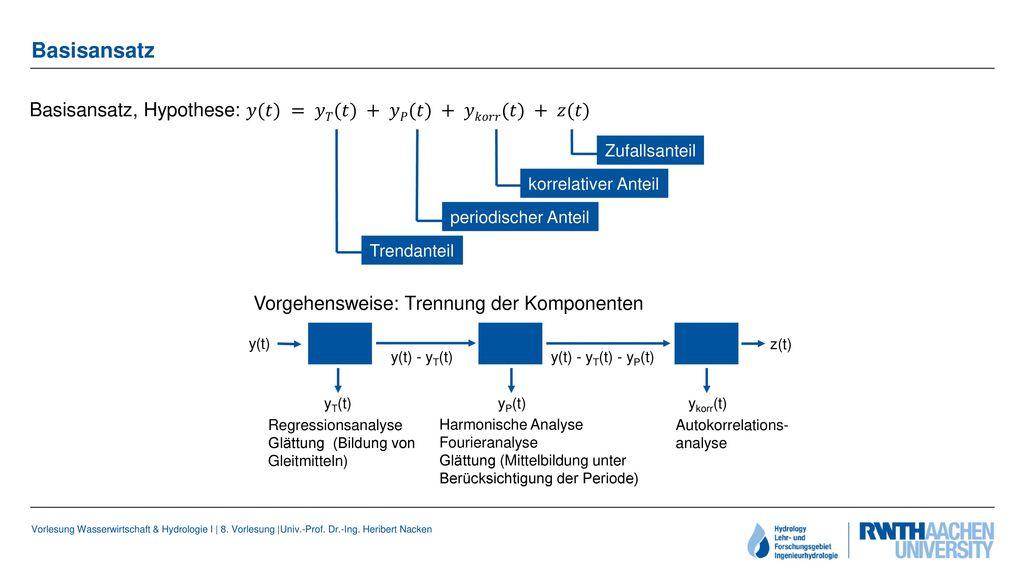 Basisansatz Basisansatz, Hypothese: 𝑦(𝑡) = 𝑦𝑇(𝑡) + 𝑦𝑃(𝑡) + 𝑦𝑘𝑜𝑟𝑟(𝑡) + 𝑧(𝑡) Vorgehensweise: Trennung der Komponenten.