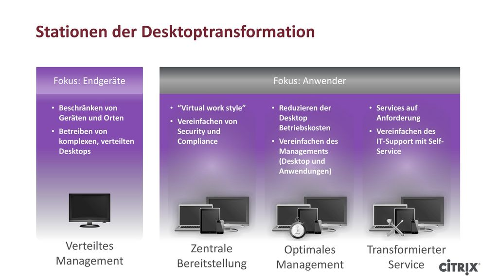 Stationen der Desktoptransformation