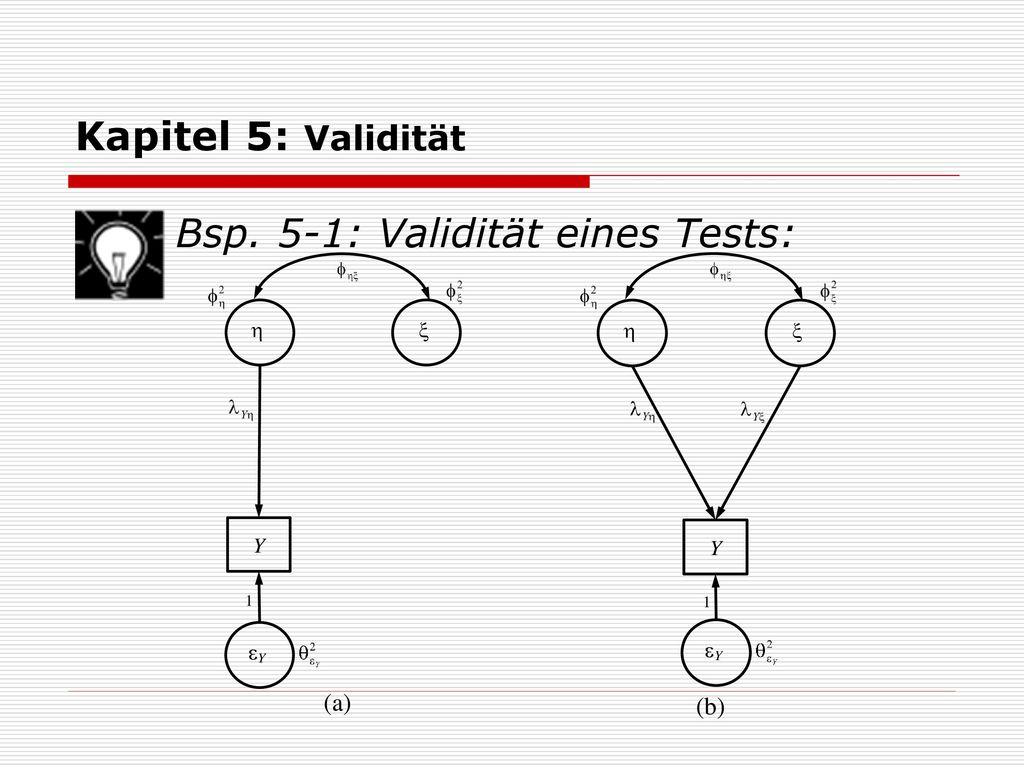 Kapitel 5: Validität Bsp. 5-1: Validität eines Tests:
