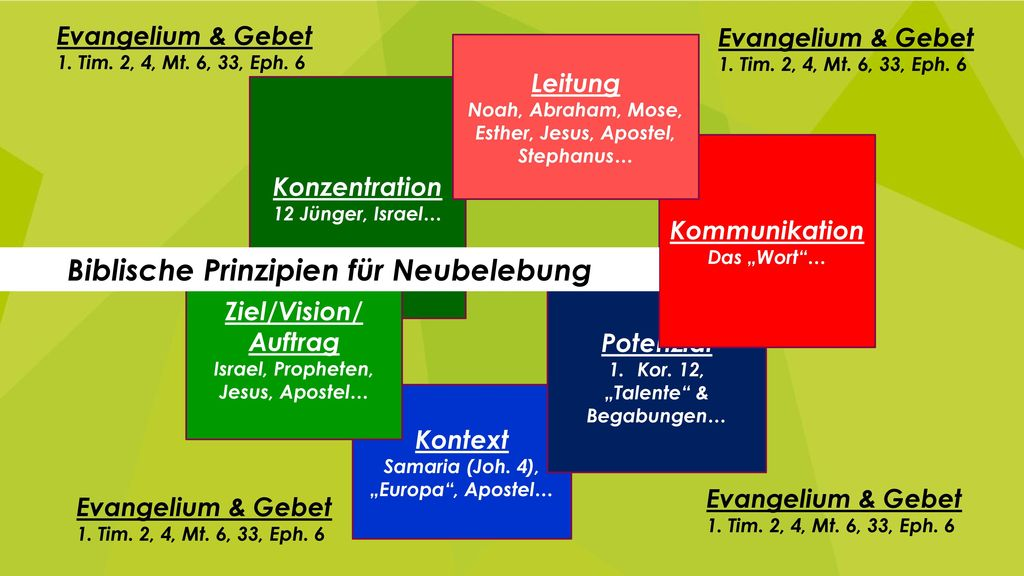 Biblische Prinzipien für Neubelebung