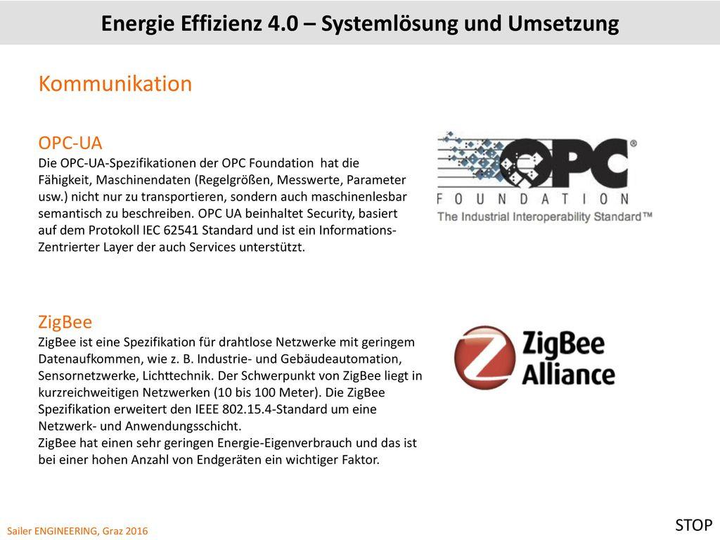Energie Effizienz 4.0 – Systemlösung und Umsetzung