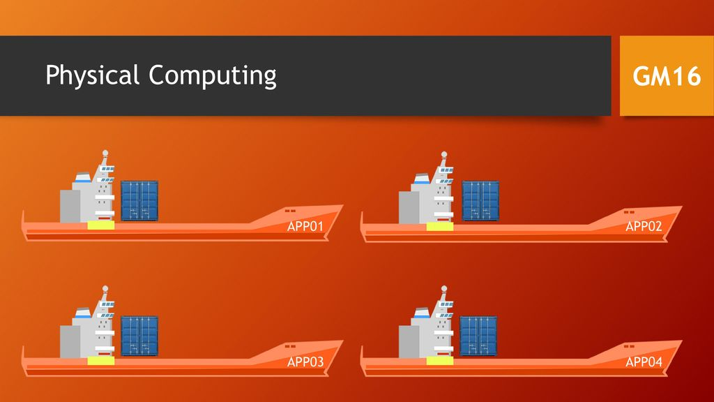 Physical Computing GM16 APP01 APP02 APP03 APP04