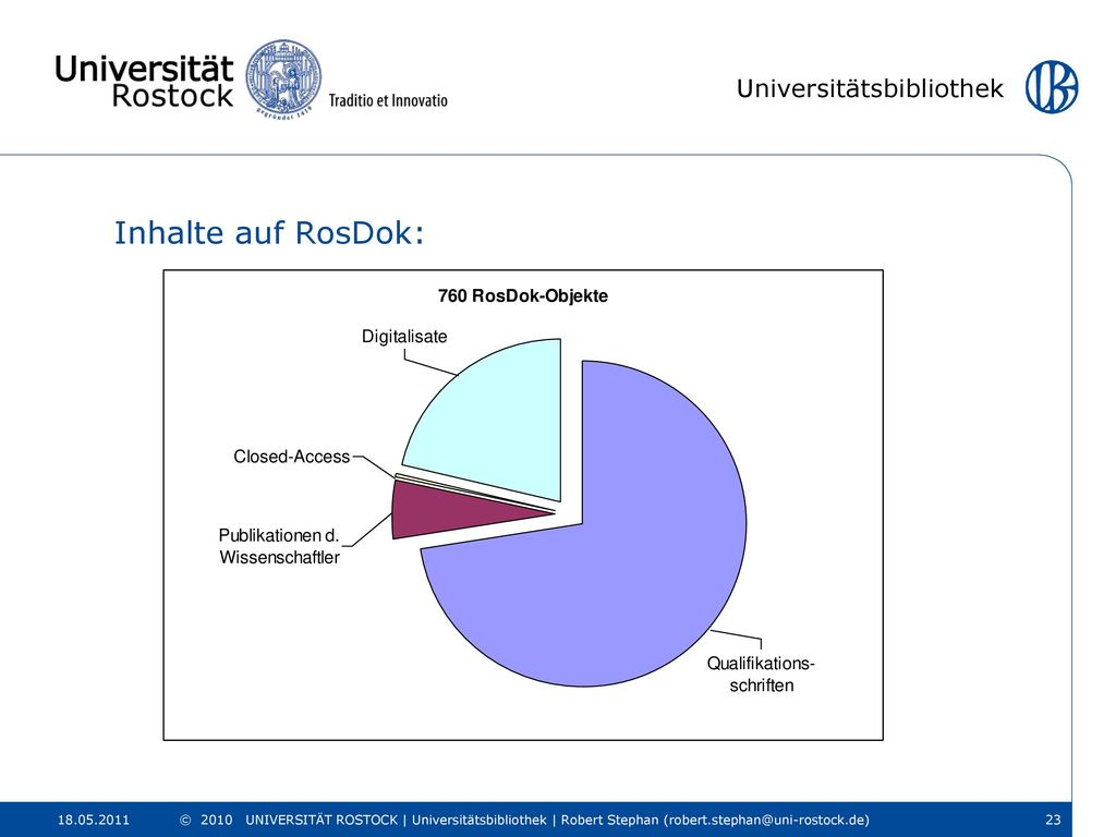 Inhalte auf RosDok: © 2010 UNIVERSITÄT ROSTOCK | Universitätsbibliothek | Robert Stephan (robert.stephan@uni-rostock.de)