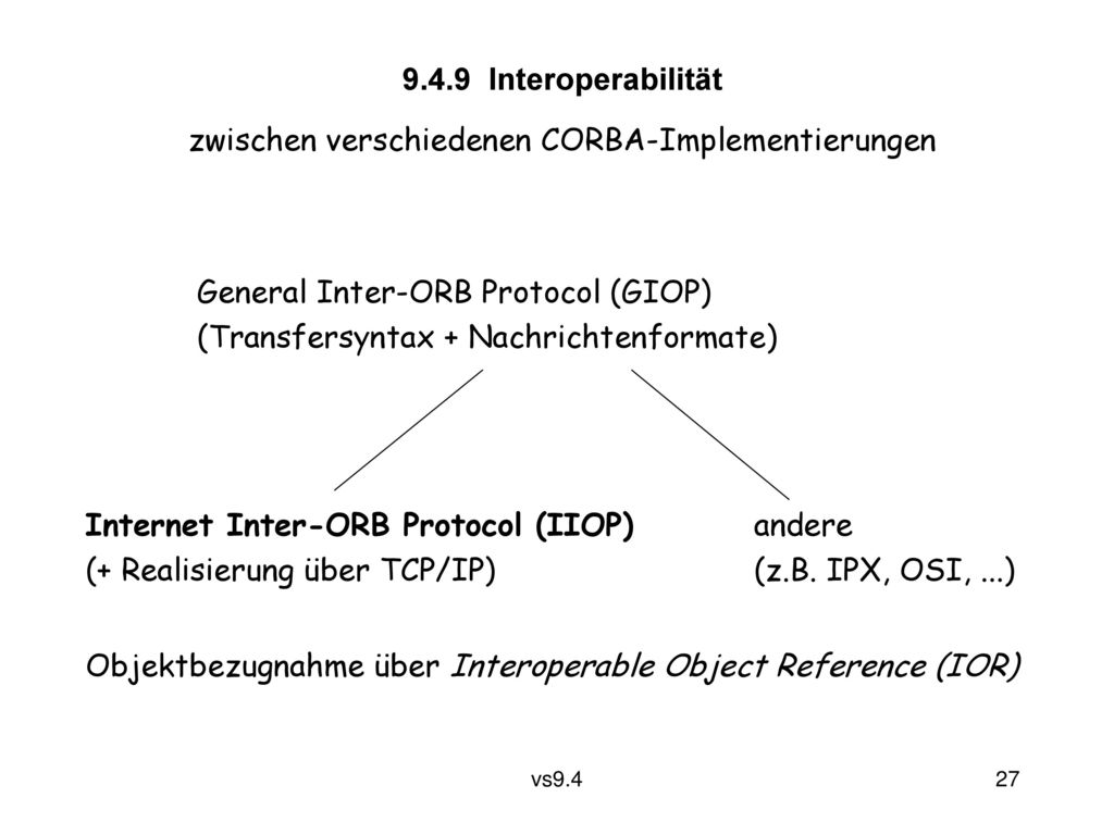 zwischen verschiedenen CORBA-Implementierungen