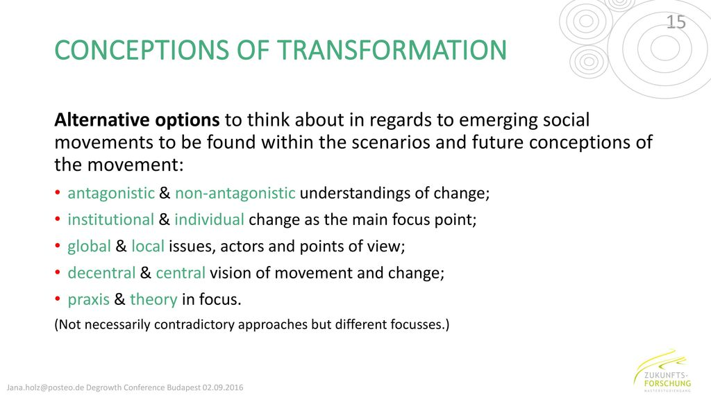 CONCEPTIONS OF TRANSFORMATION