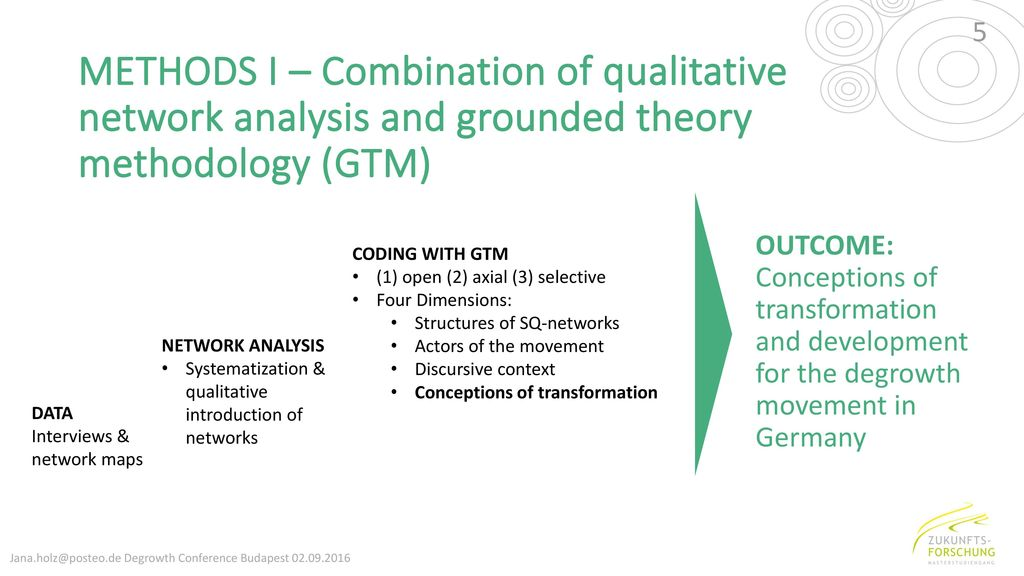 METHODS I – Combination of qualitative network analysis and grounded theory methodology (GTM)