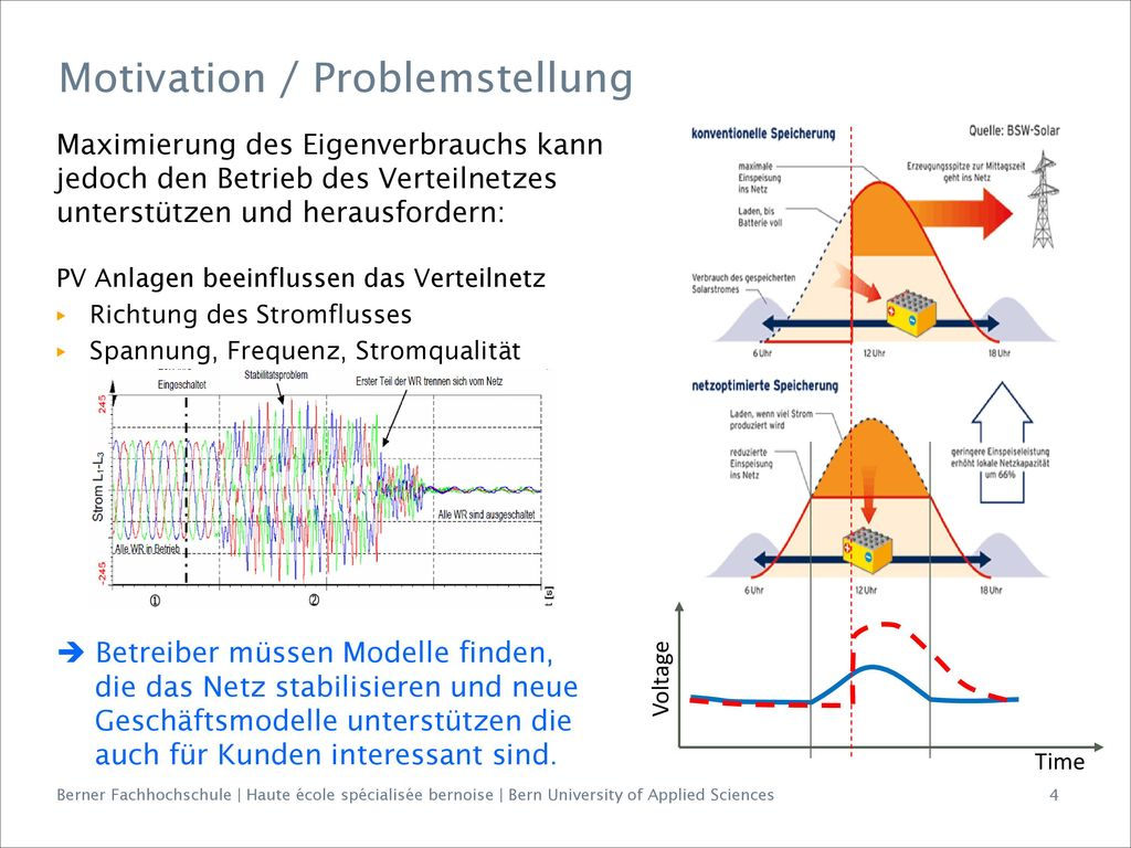 Motivation / Problemstellung