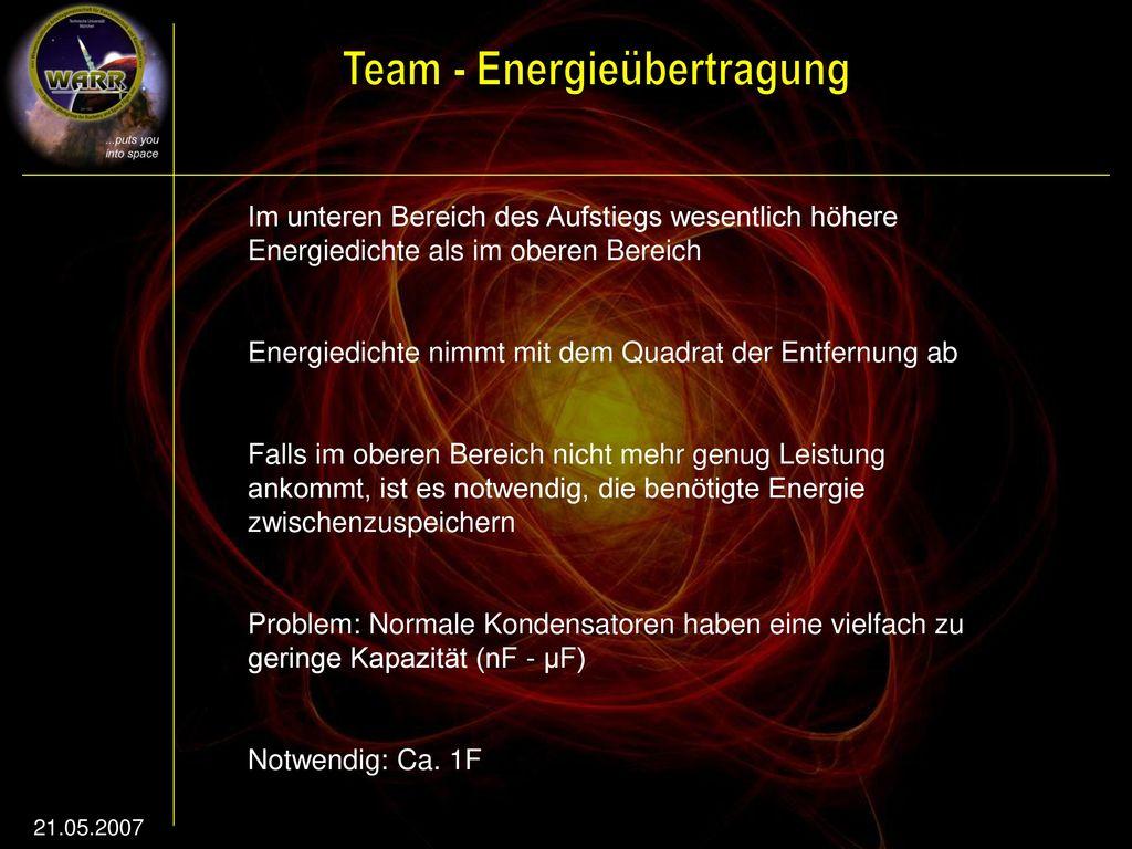Energiedichte nimmt mit dem Quadrat der Entfernung ab