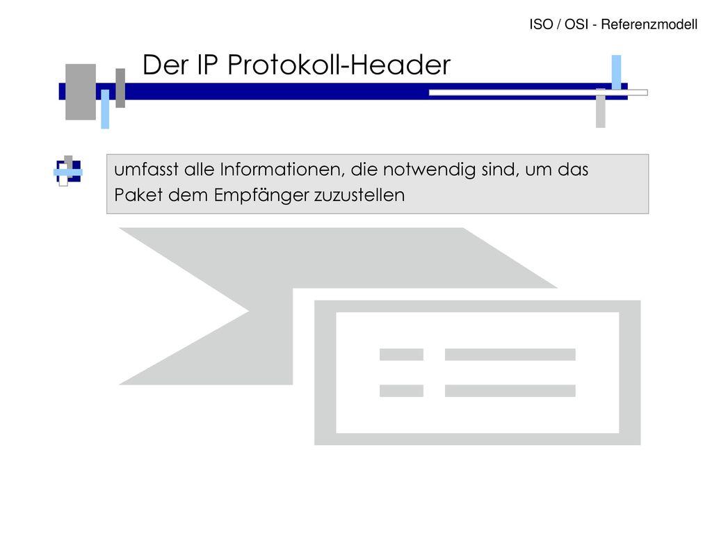 Der IP Protokoll-Header