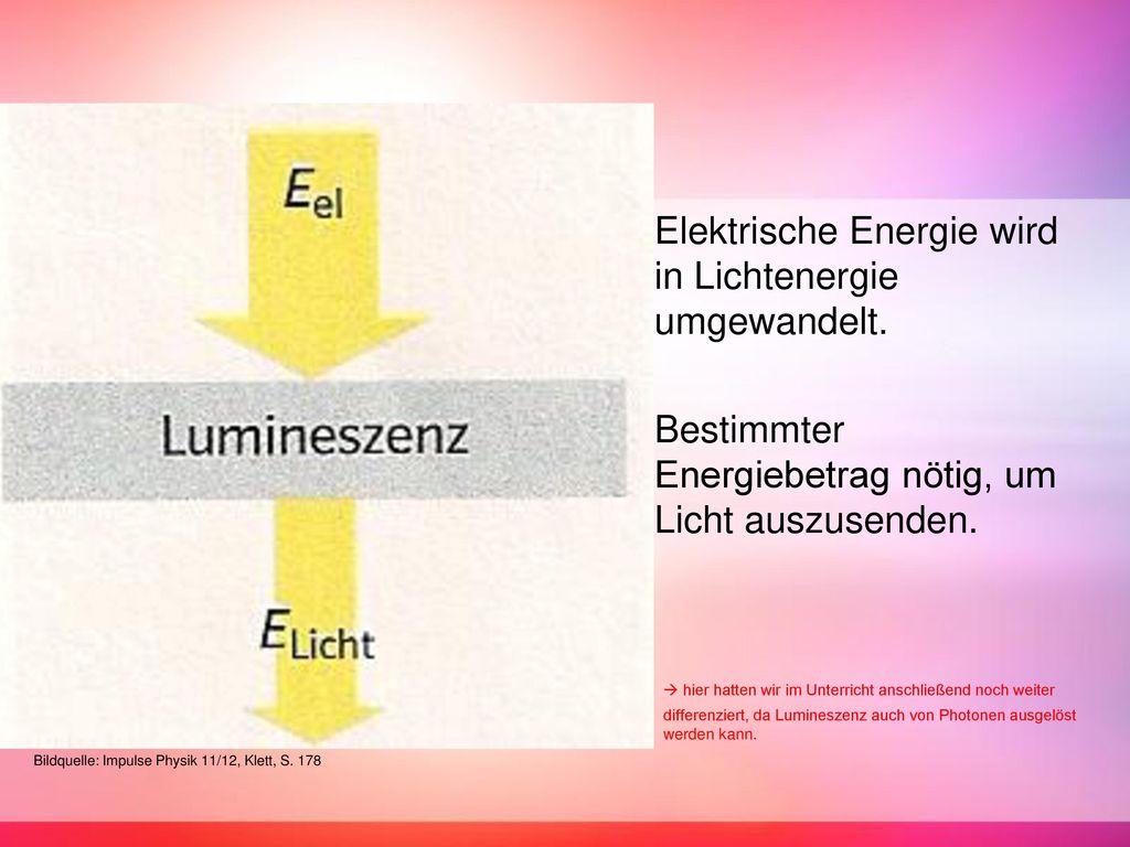 Elektrische Energie wird in Lichtenergie umgewandelt.