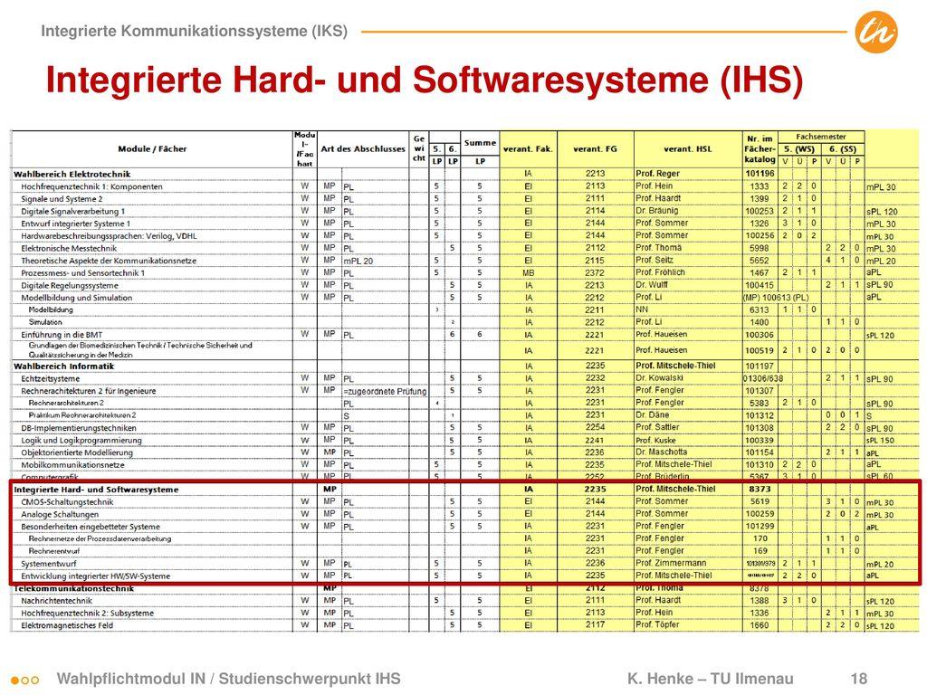 Integrierte Hard- und Softwaresysteme (IHS)