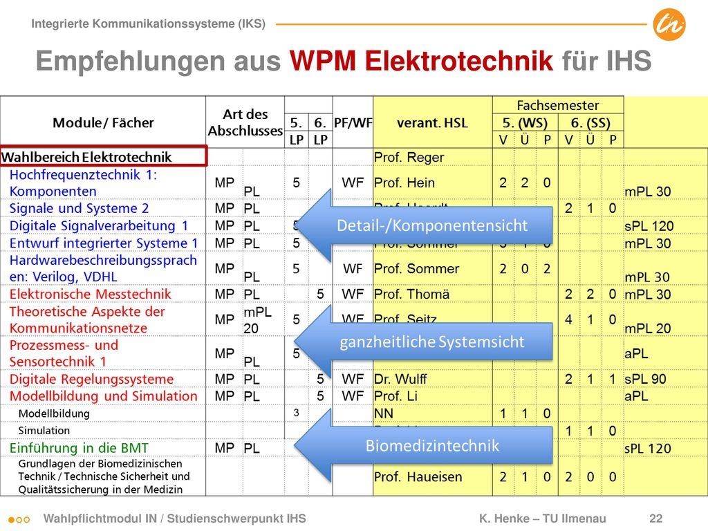 Empfehlungen aus WPM Elektrotechnik für IHS