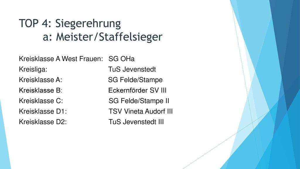 TOP 4: Siegerehrung a: Meister/Staffelsieger