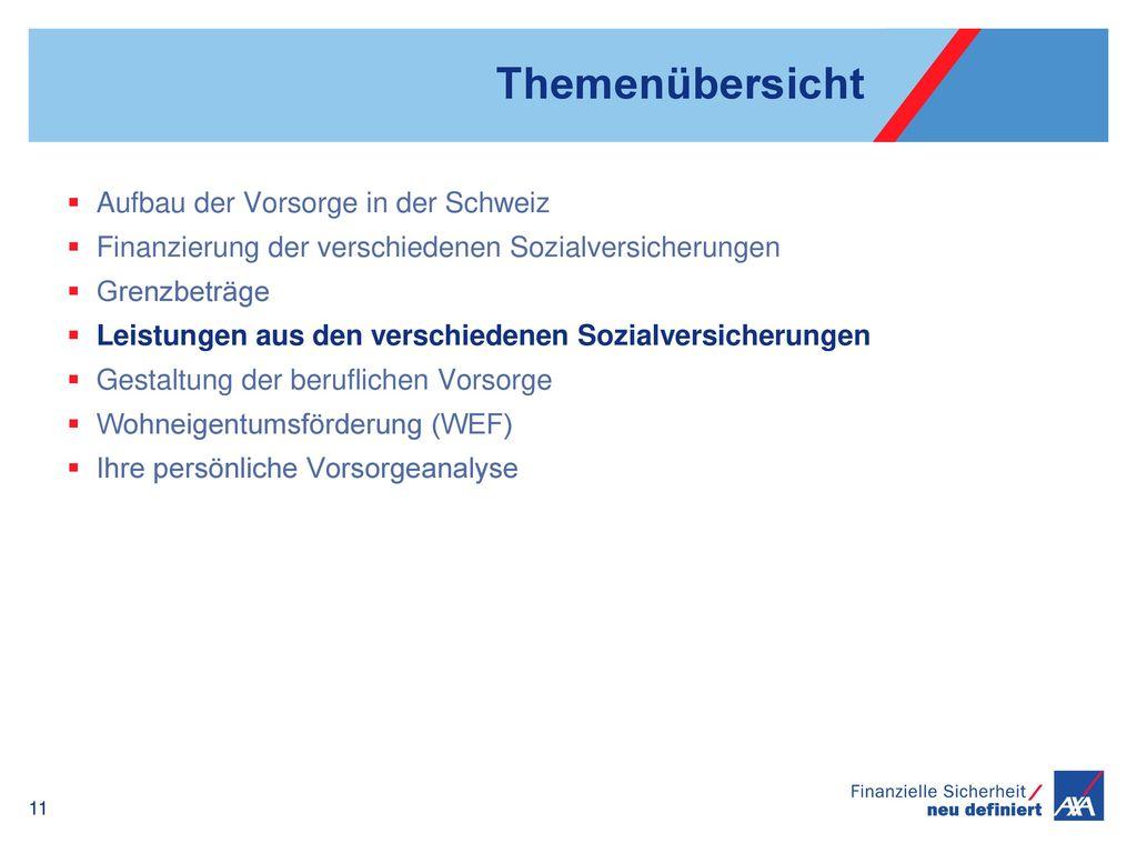 Themenübersicht Aufbau der Vorsorge in der Schweiz