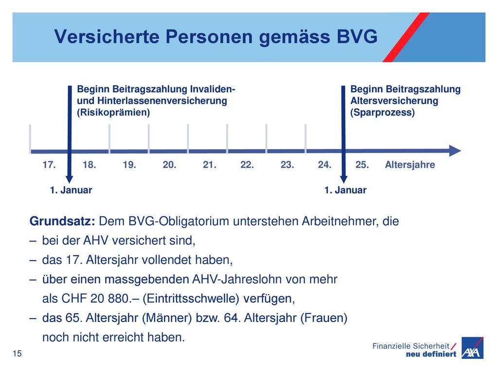 Versicherte Personen gemäss BVG