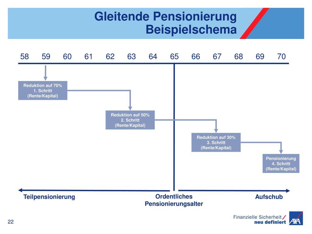 Gleitende Pensionierung Beispielschema
