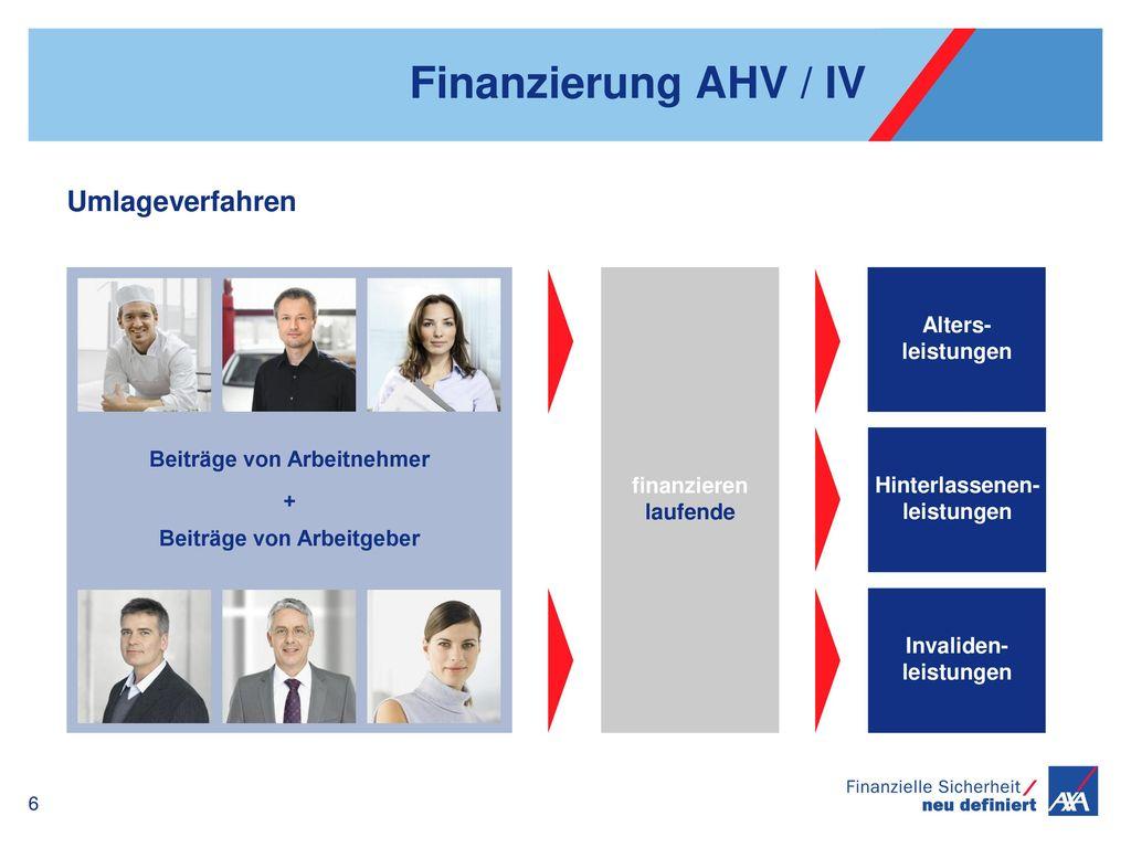 Finanzierung AHV / IV Umlageverfahren Beiträge von Arbeitnehmer +