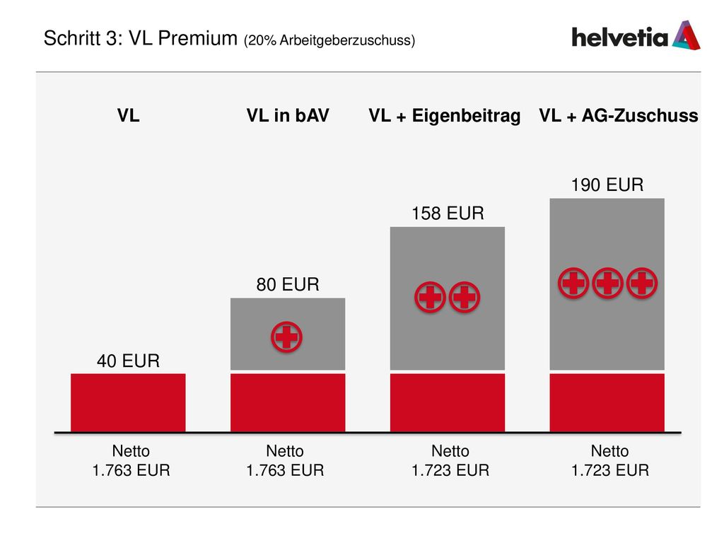 Schritt 3: VL Premium (20% Arbeitgeberzuschuss)
