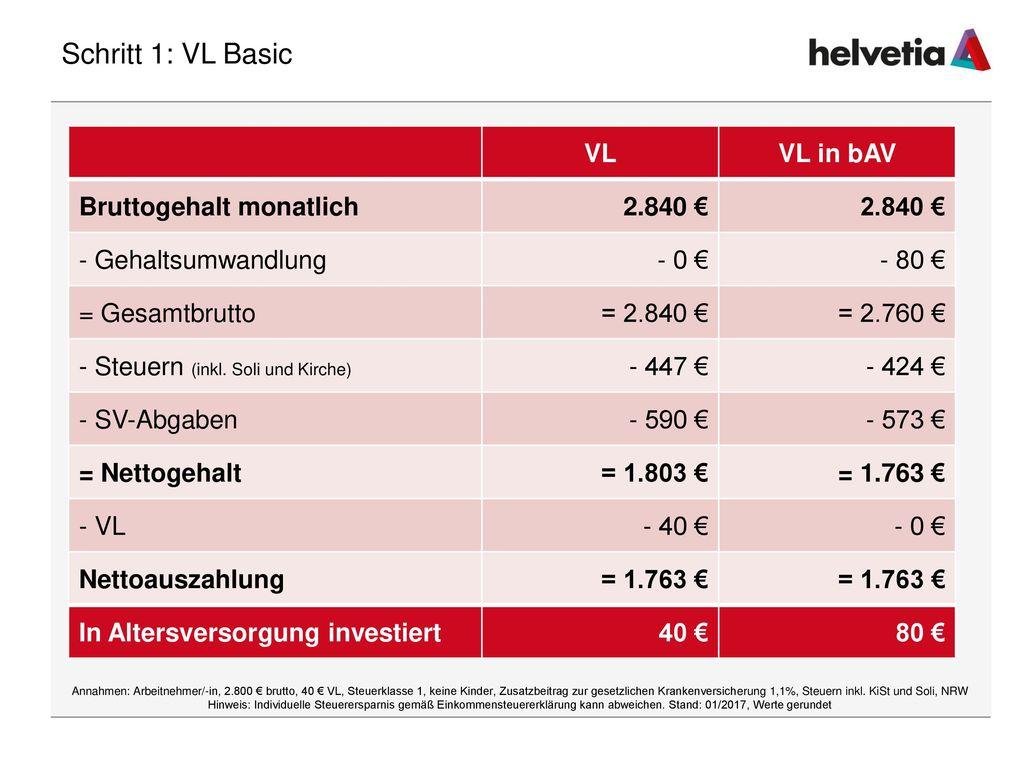 Schritt 1: VL Basic VL VL in bAV Bruttogehalt monatlich 2.840 €