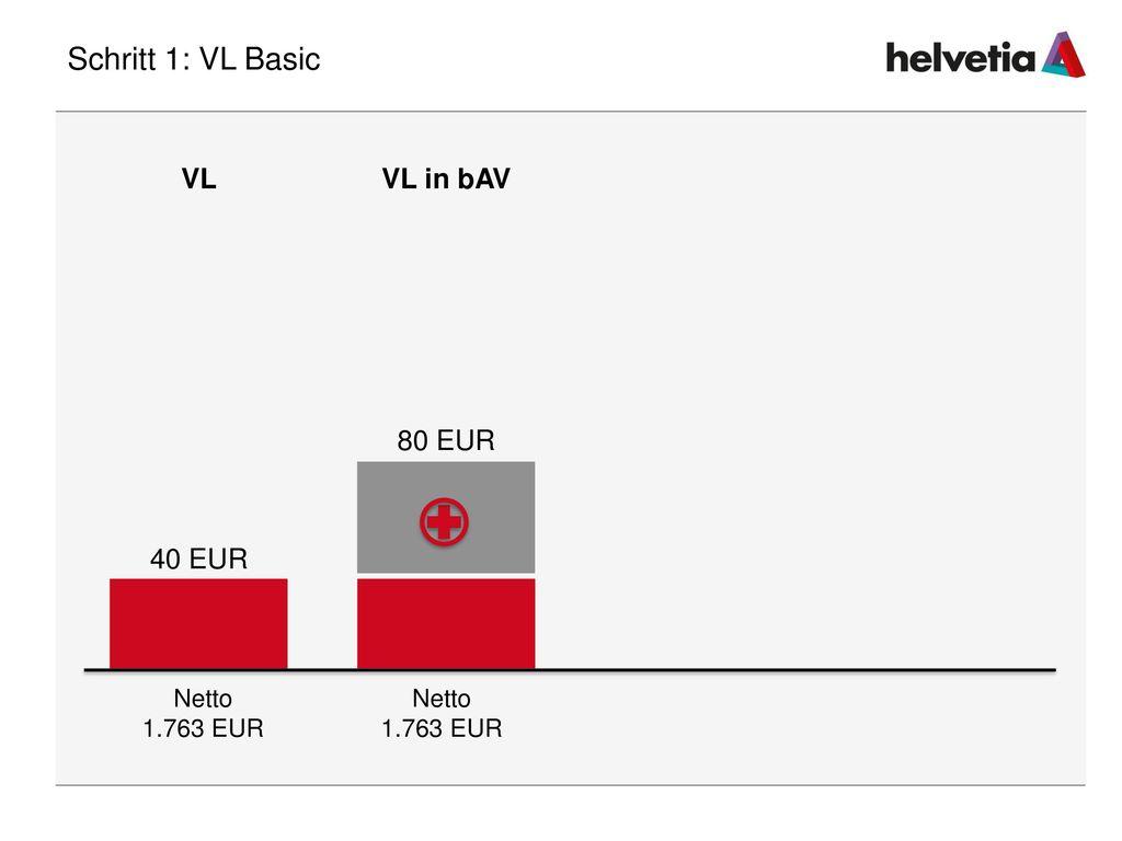 Schritt 1: VL Basic VL VL in bAV 80 EUR 40 EUR Netto 1.763 EUR Netto