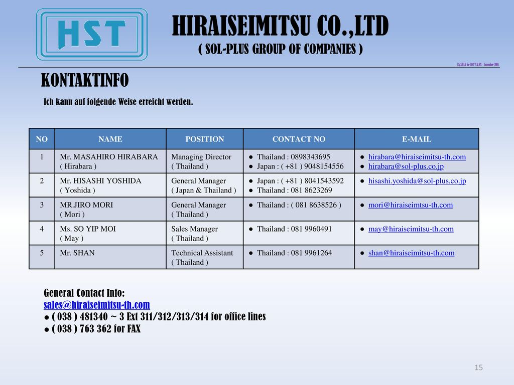 HIRAISEIMITSU CO.,LTD KONTAKTINFO ( SOL-PLUS GROUP OF COMPANIES )