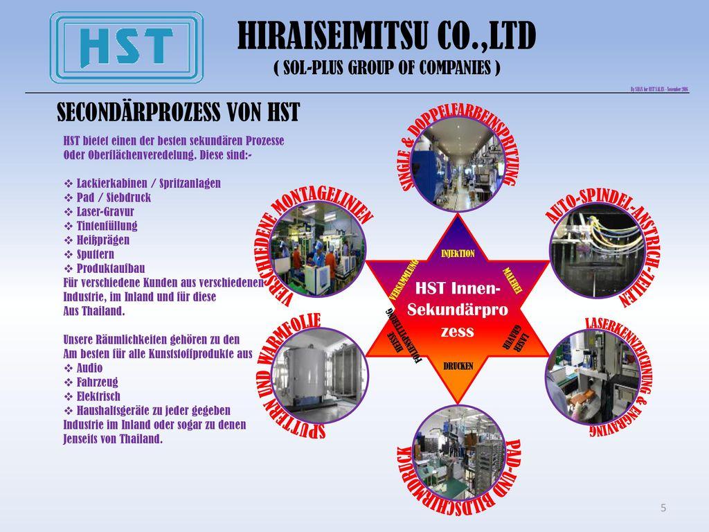 HIRAISEIMITSU CO.,LTD SECONDÄRPROZESS VON HST