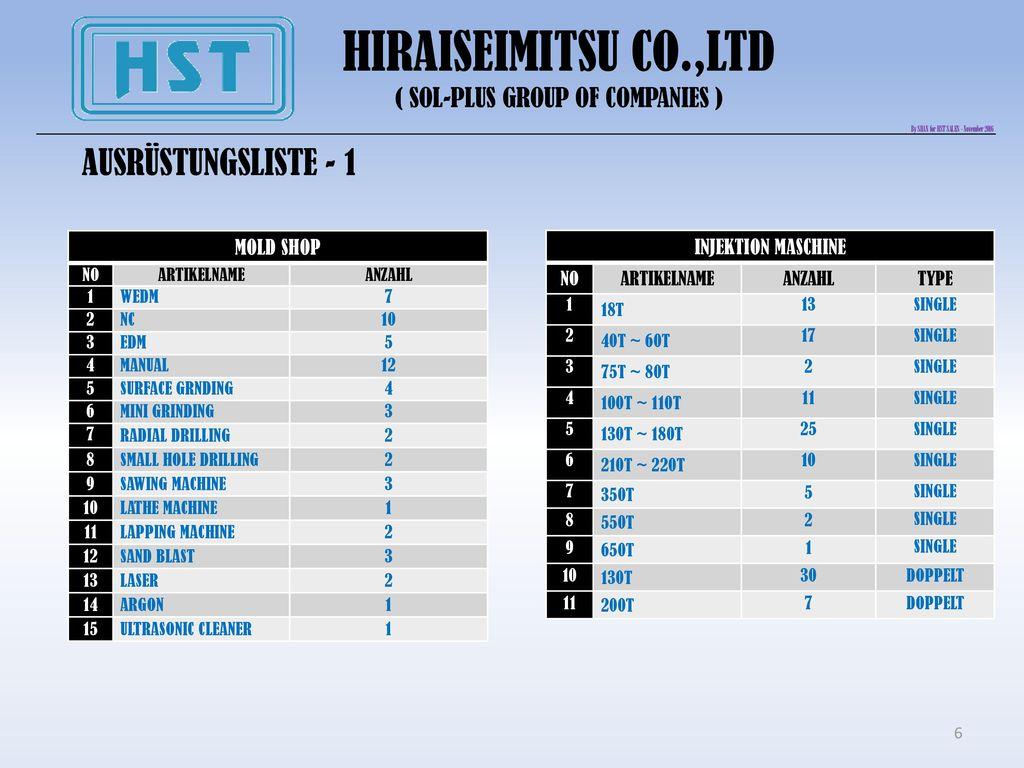 HIRAISEIMITSU CO.,LTD AUSRÜSTUNGSLISTE - 1