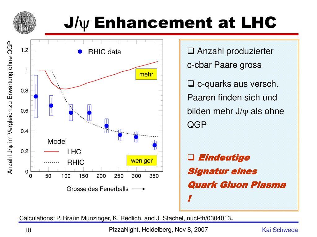 J/y Enhancement at LHC Anzahl produzierter c-cbar Paare gross J/y: c c
