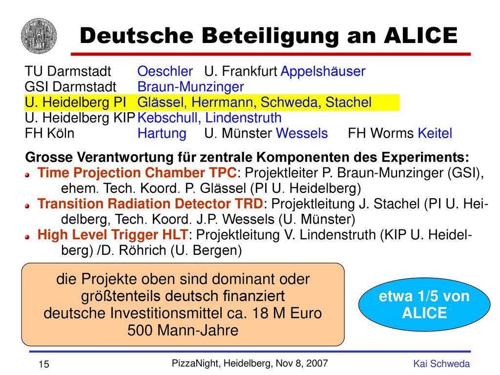 Deutsche Beteiligung an ALICE