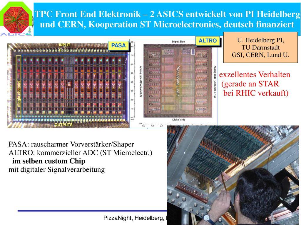 TPC Front End Elektronik – 2 ASICS entwickelt von PI Heidelberg