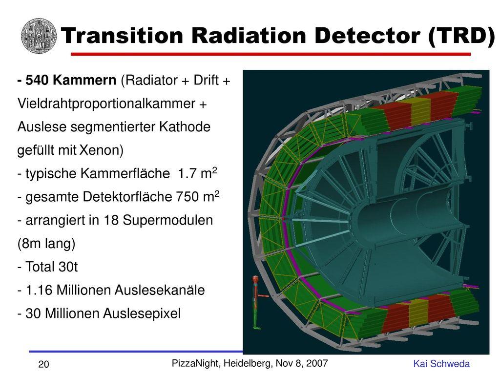 Transition Radiation Detector (TRD)