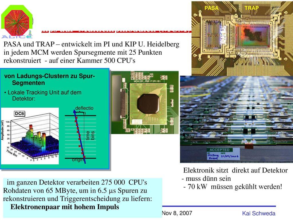 TRD Ausleseelektronik: 2 custom Chips auf Multichipmodulen (MCM)