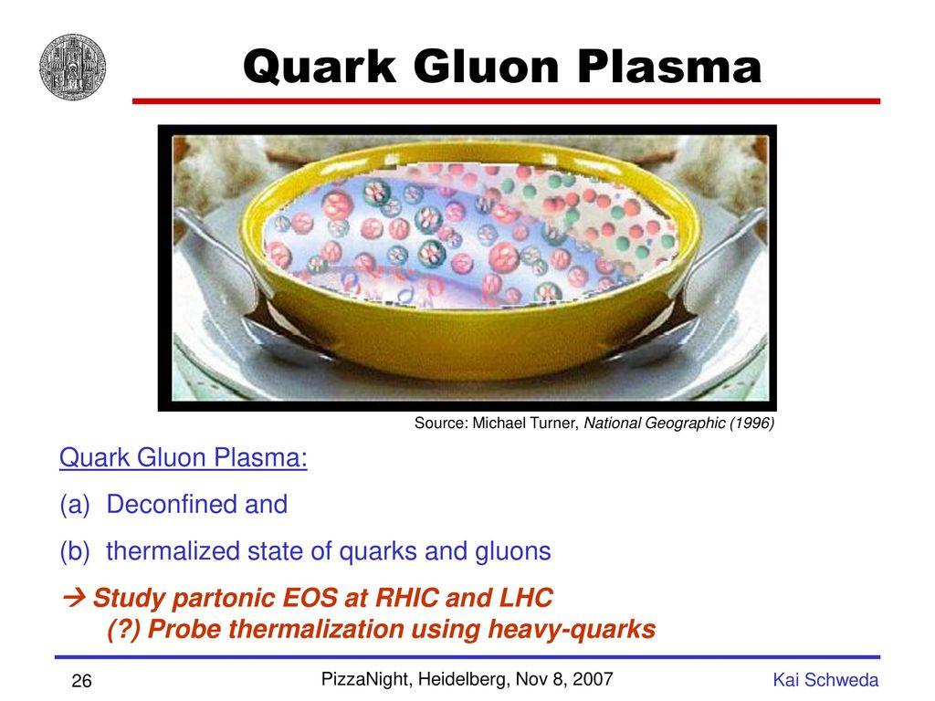 Quark Gluon Plasma Quark Gluon Plasma: Deconfined and