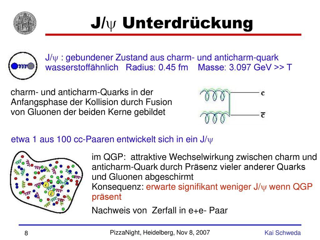 J/y Unterdrückung J/y : gebundener Zustand aus charm- und anticharm-quark. wasserstoffähnlich Radius: 0.45 fm Masse: 3.097 GeV >> T.