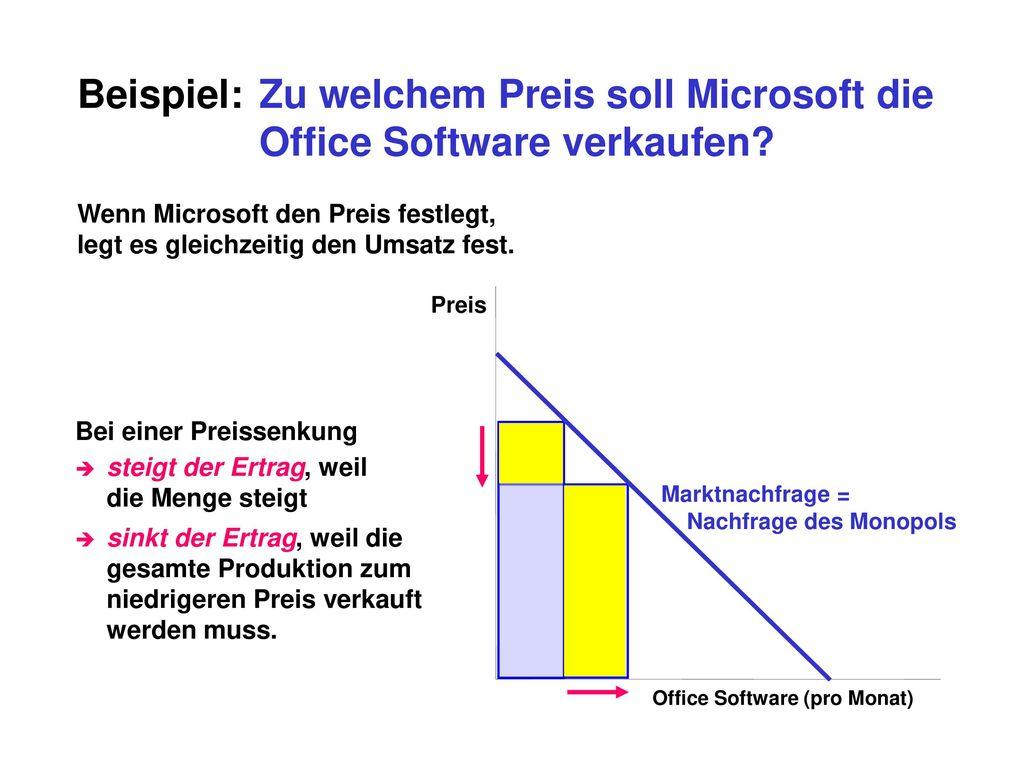Beispiel: Zu welchem Preis soll Microsoft die Office Software verkaufen