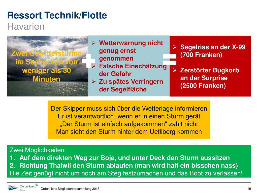 Ressort Technik/Flotte Havarien