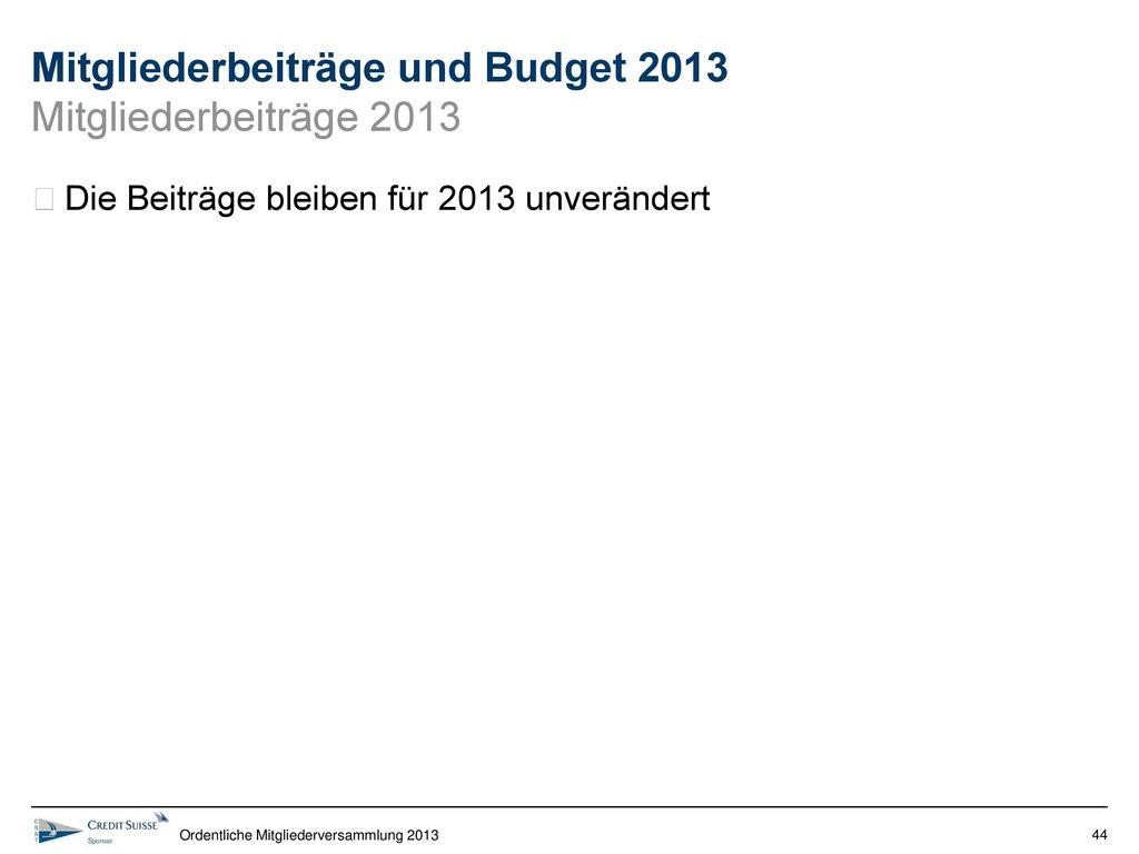 Mitgliederbeiträge und Budget 2013 Mitgliederbeiträge 2013