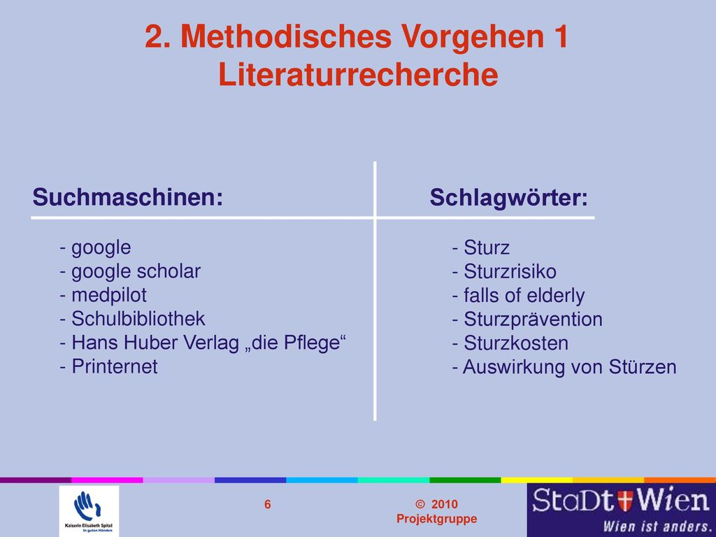 2. Methodisches Vorgehen 1 Literaturrecherche