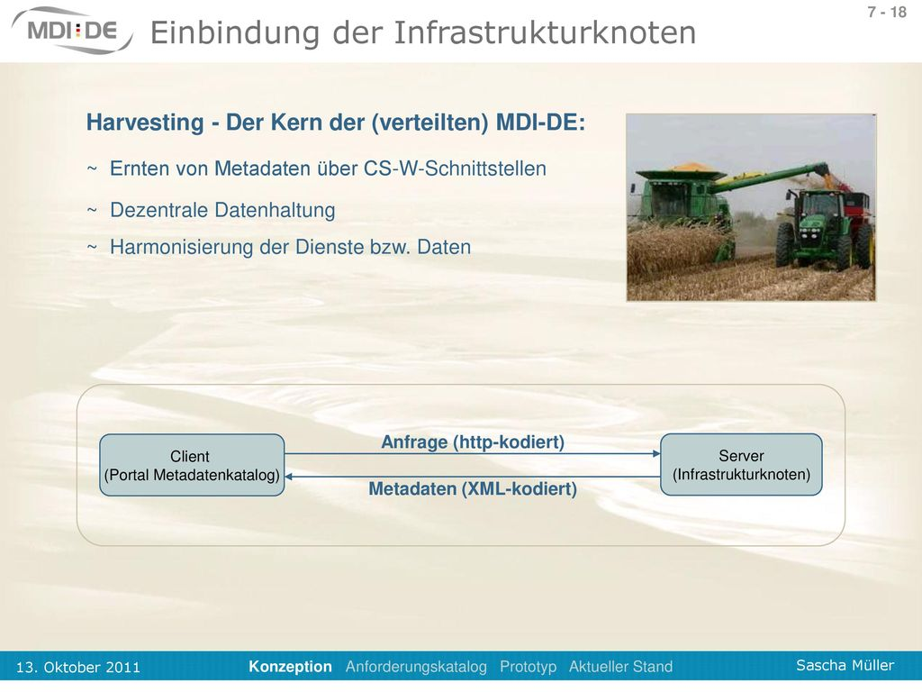 Einbindung der Infrastrukturknoten