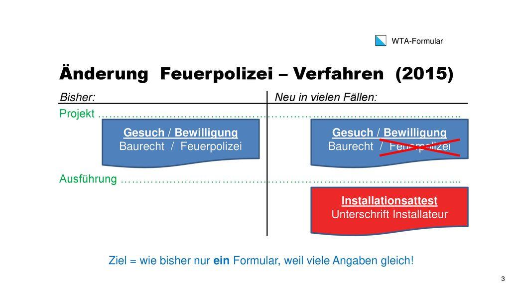 Änderung Feuerpolizei – Verfahren (2015)