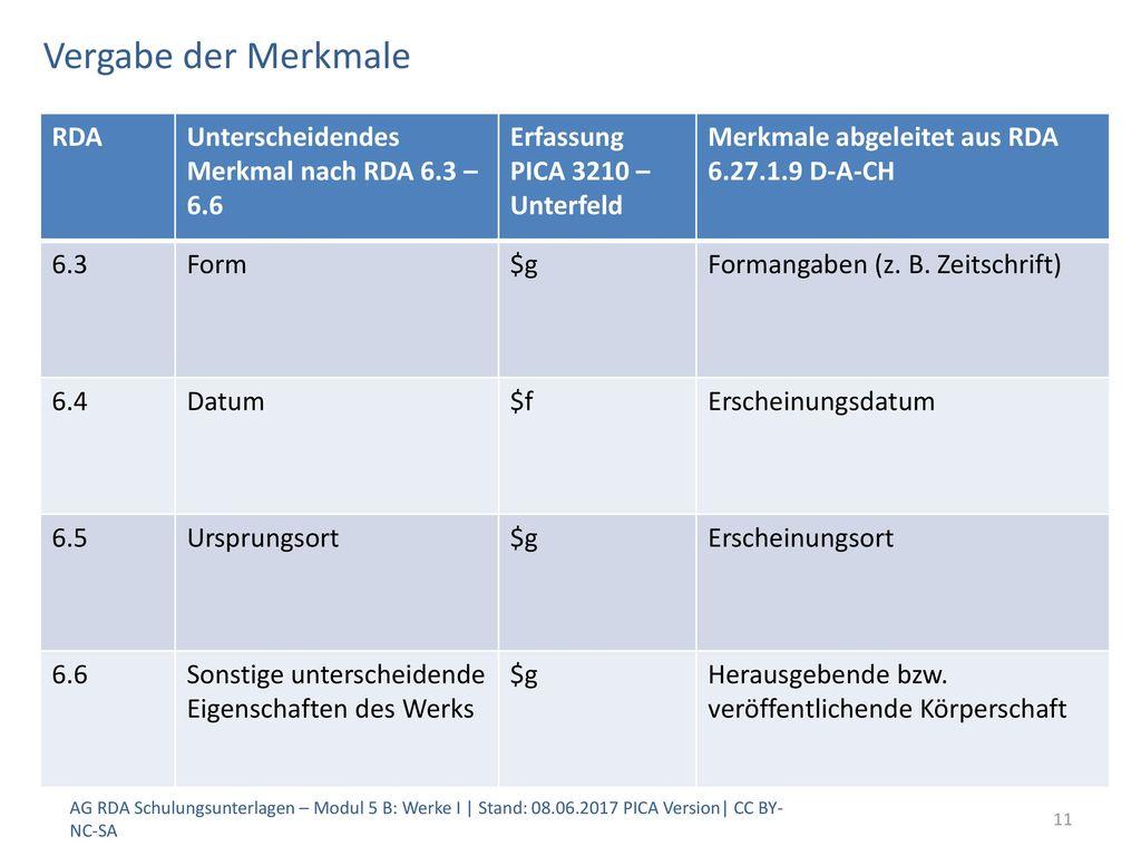 Vergabe der Merkmale RDA Unterscheidendes Merkmal nach RDA 6.3 – 6.6