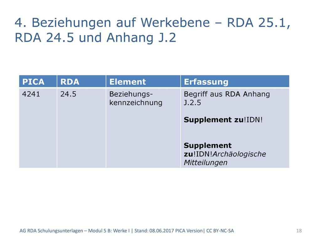 4. Beziehungen auf Werkebene – RDA 25.1, RDA 24.5 und Anhang J.2